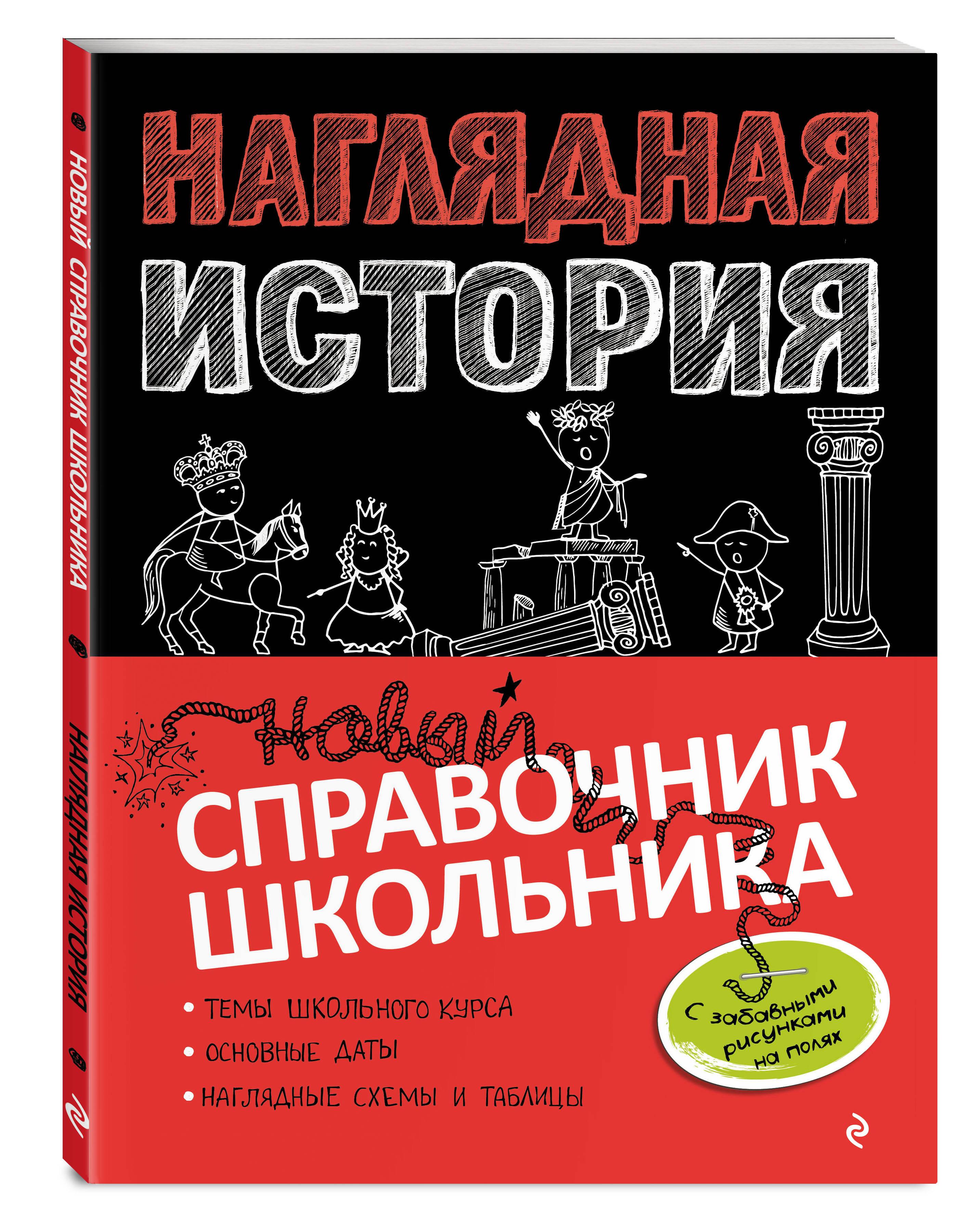Наглядная история ( Кужель Сергей Игоревич  )