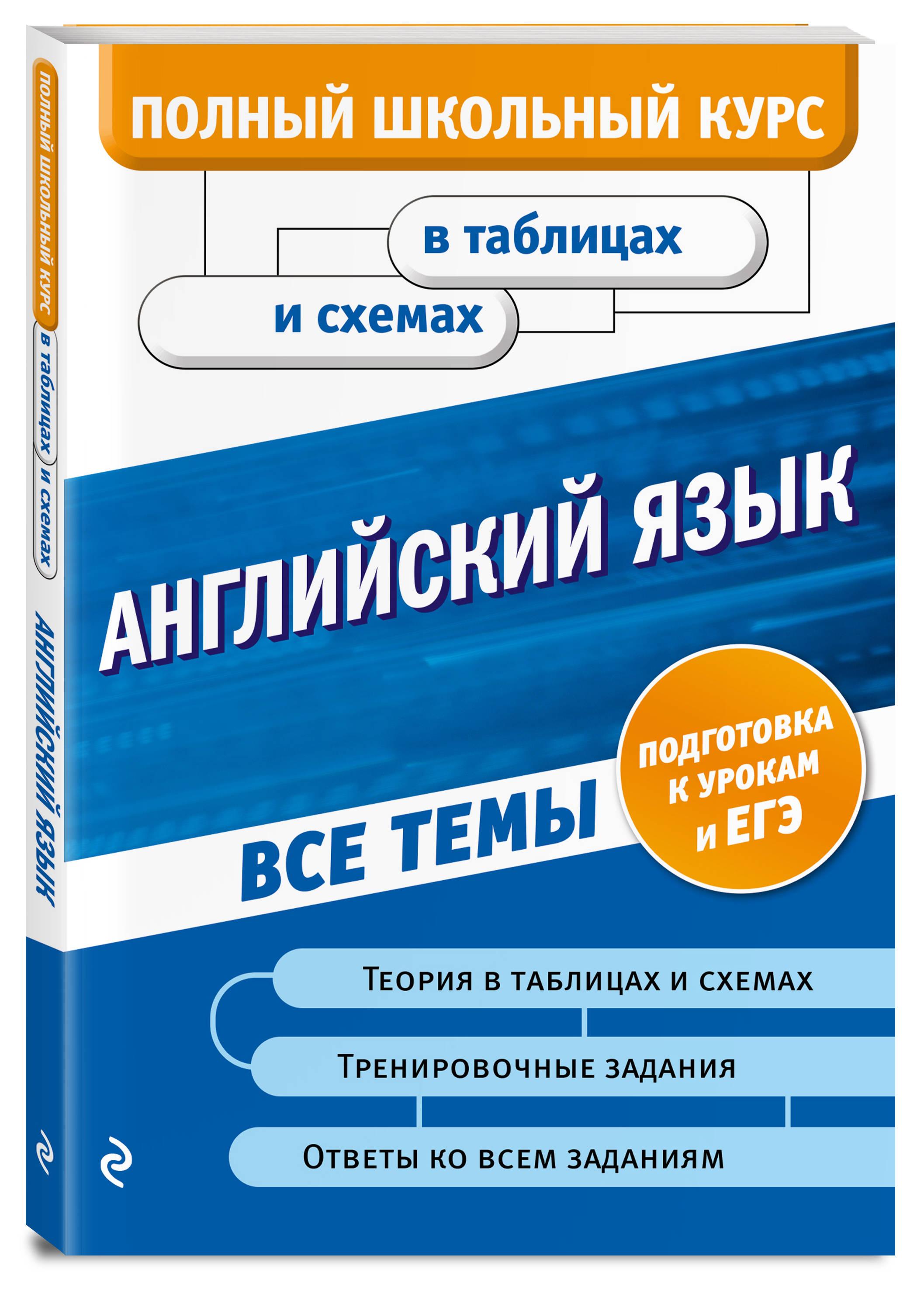 Английский язык ( Ильченко Валерия Витальевна  )