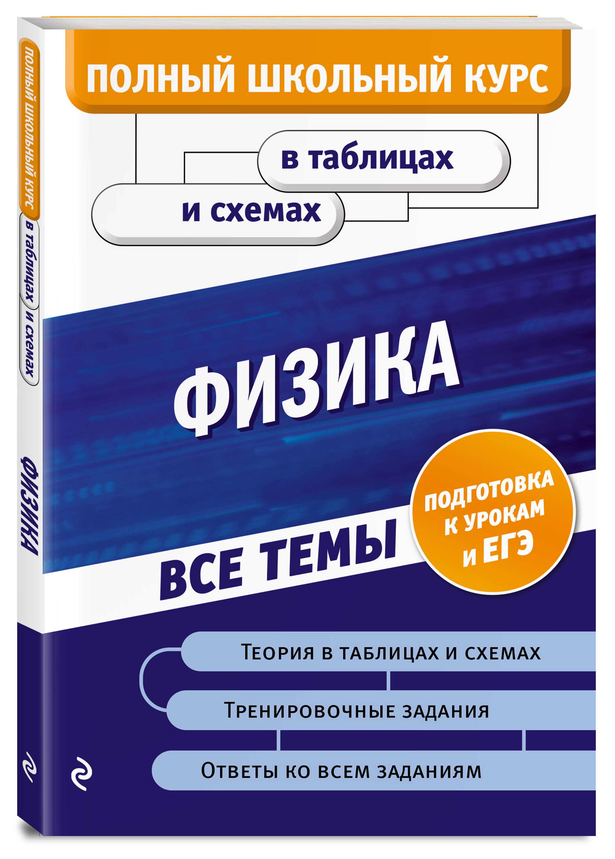 Физика ( Бальва Ольга Павловна  )