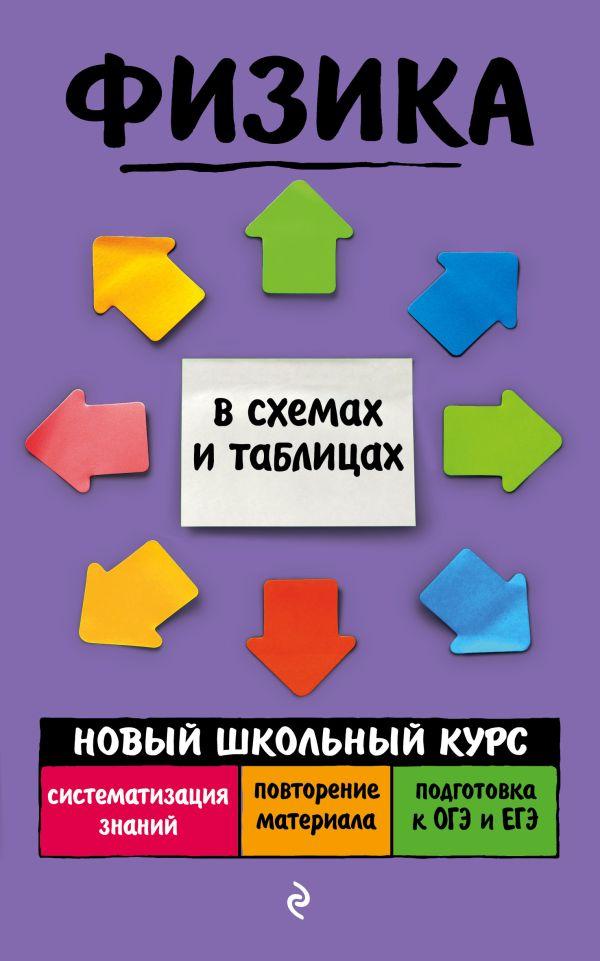 Бальва Ольга Павловна Физика
