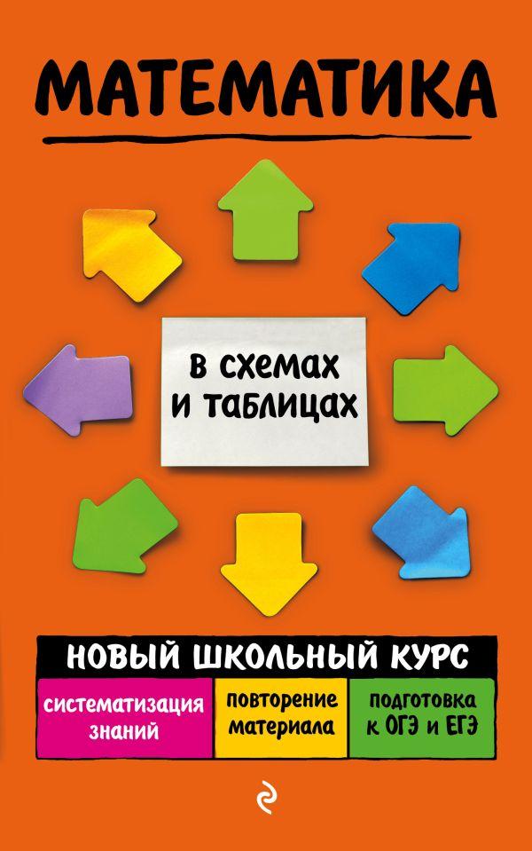 Третьяк Ирина Владимировна Математика