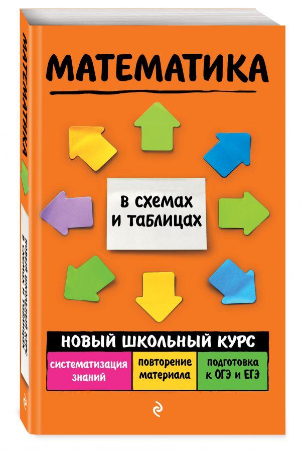 Математика ( Третьяк Ирина Владимировна  )