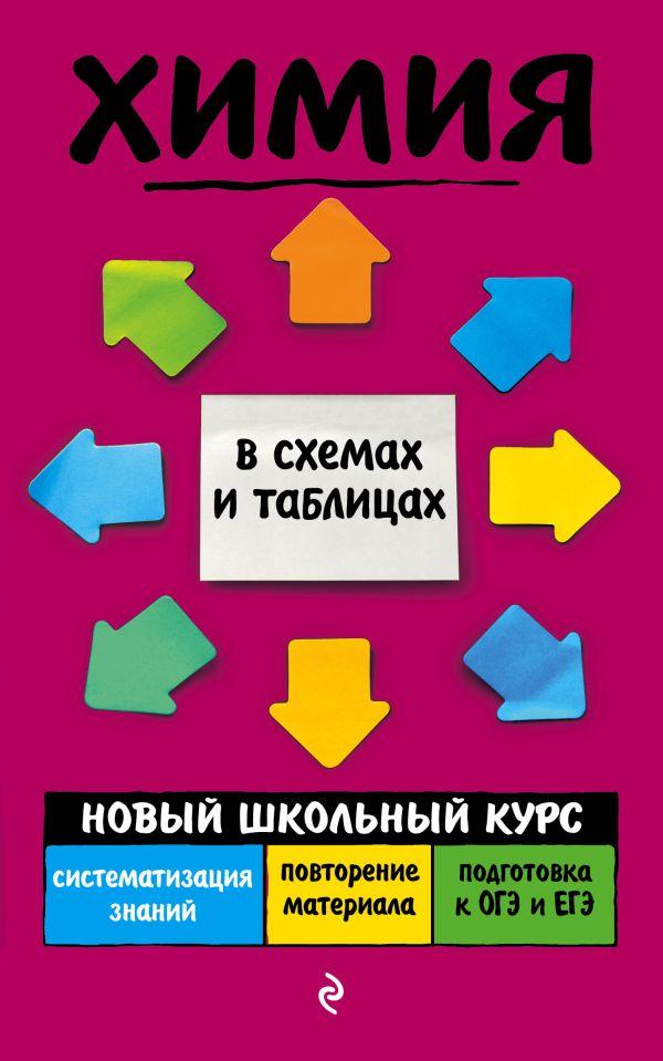 Варавва Наталья Эдуардовна Химия