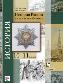 Линия УМК Ганелина. История России (6-10)